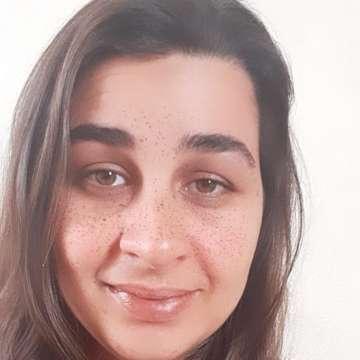 Naiara Borges Abi Habib de Oliveira